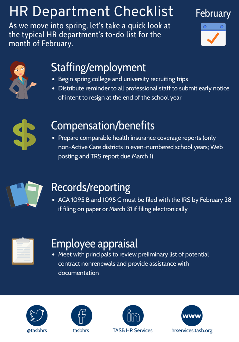HR Department Checklist for February